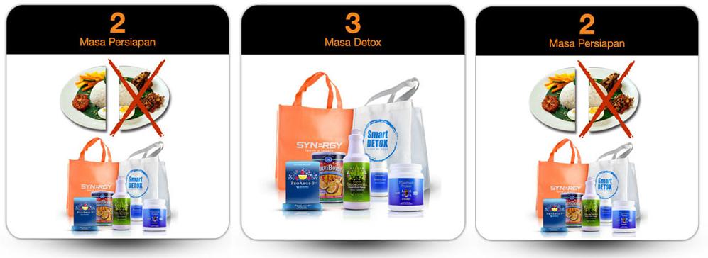Distributor Smart Detox Bintaro